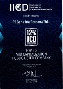 Top 50 Mid Capitalization Public Listed Company, May 31, 2021